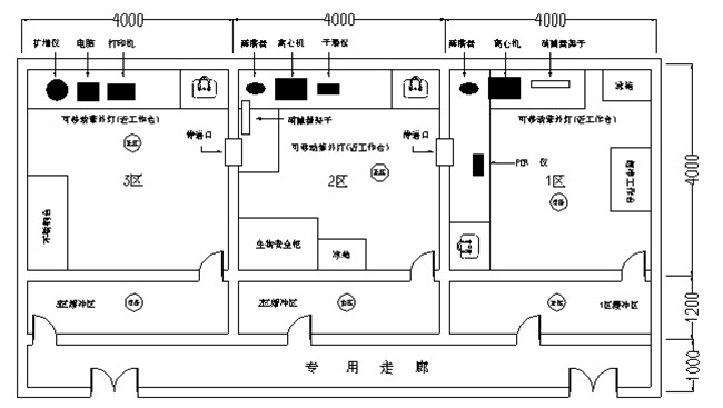 pcr实验室设计方案如下图所示